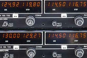 Cambio temporal de frecuencias para SCTB